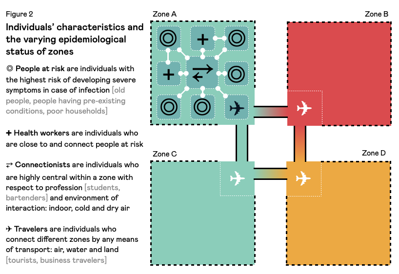Figure 2 green zones vaccination