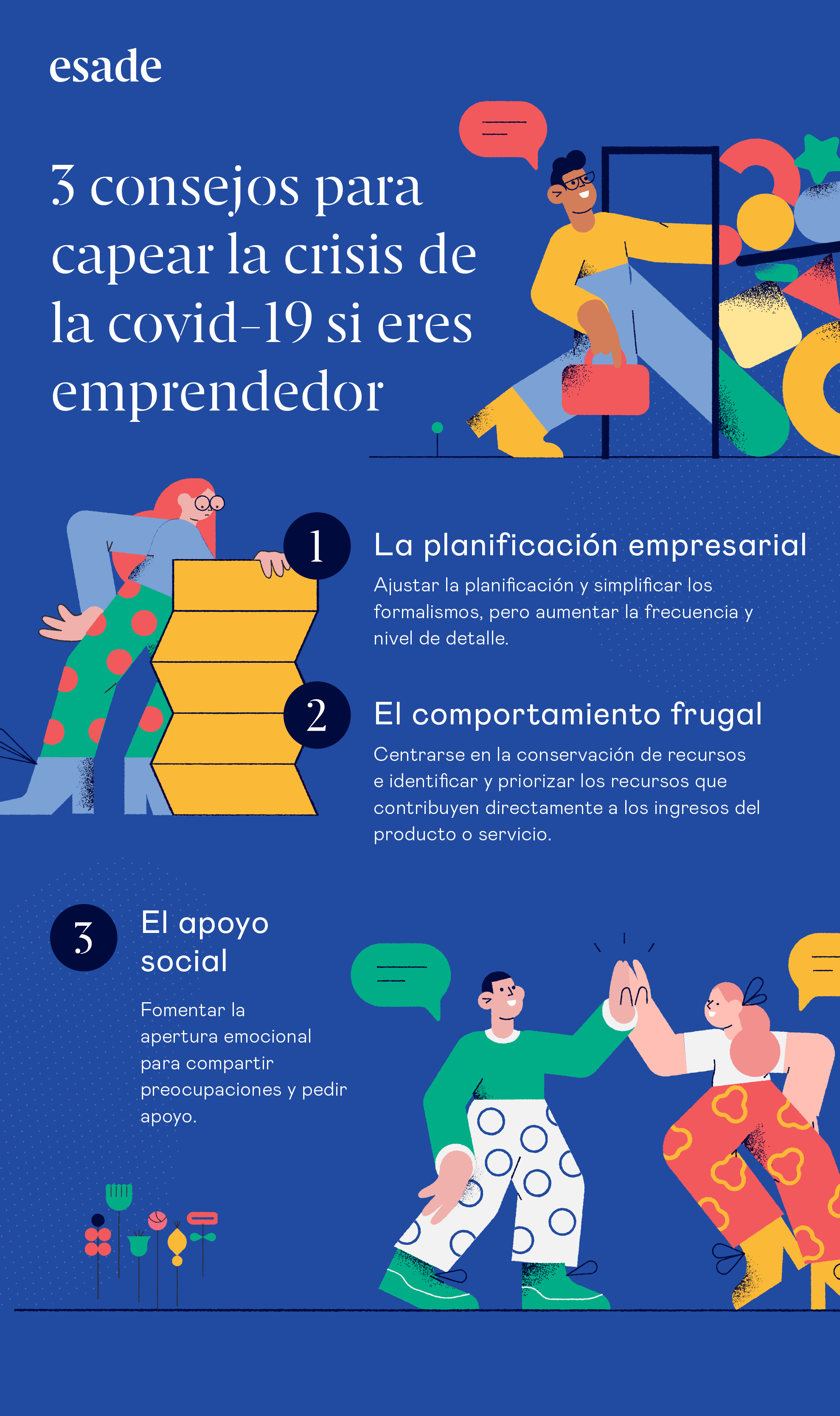 Covid-19 emprendedores